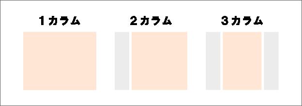 カラムの3種類