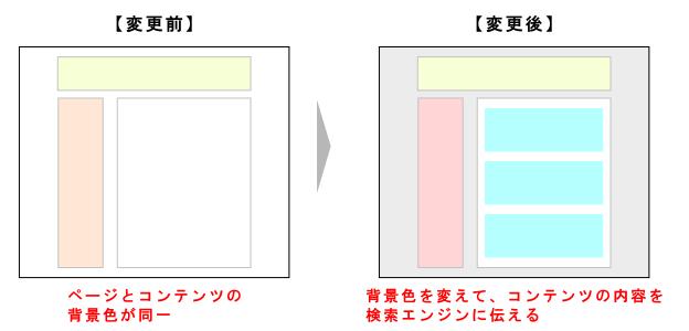 ページとコンテンツの背景色は分けた例